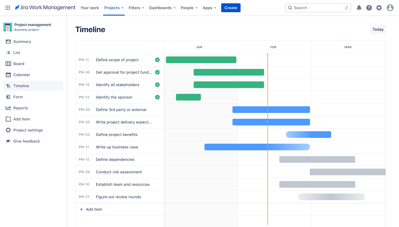 Vista de cronograma de gestión de un proyecto en Jira Work Management y Jira Software