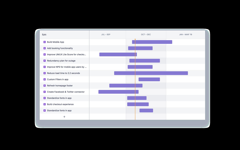 Eine schlanke Produkt-Roadmap für Führungskräfte