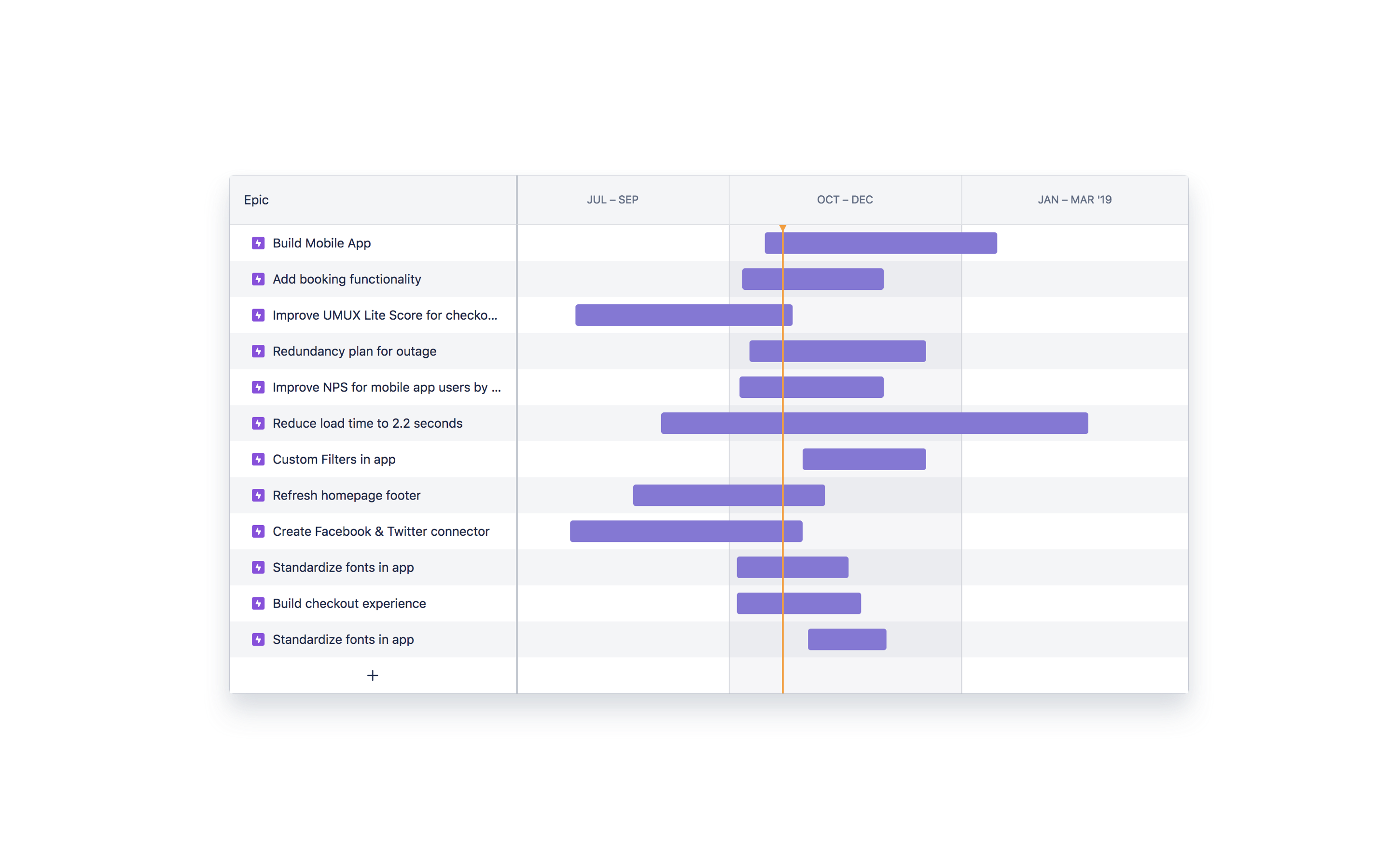 A lightweight product roadmap for executives