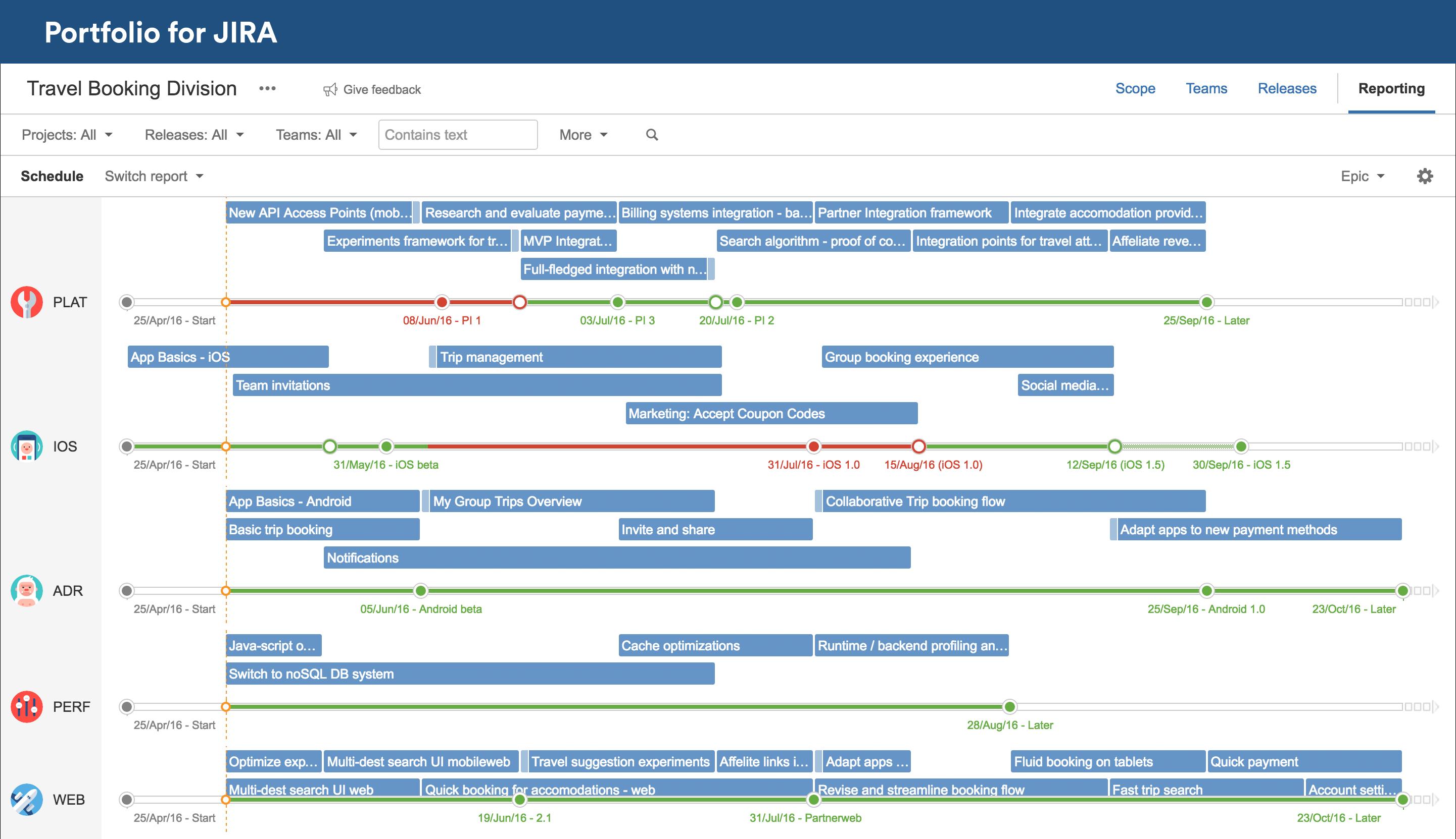 portfolio management tool