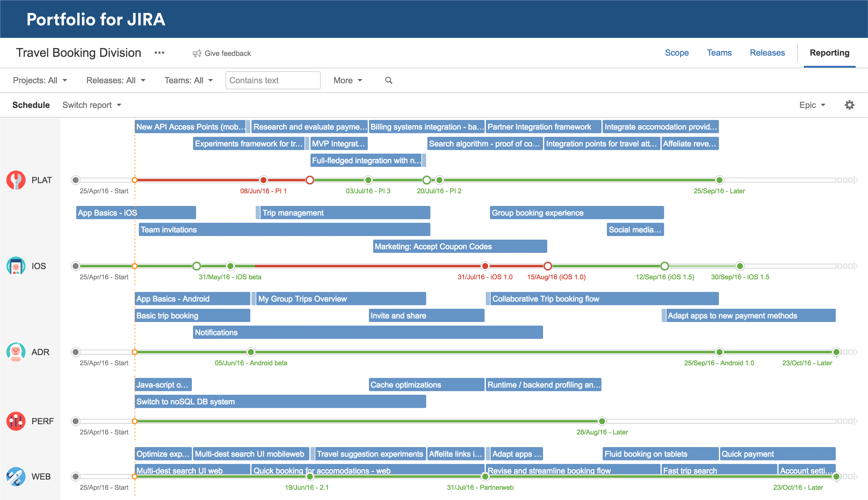 Portfolio For Jira Atlassian