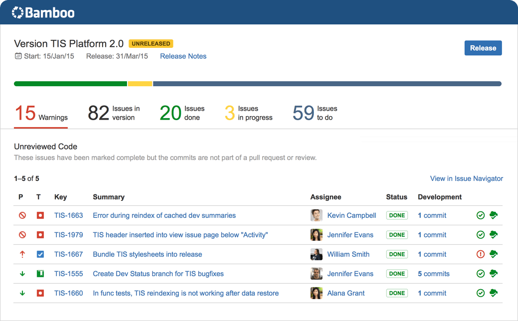 Bamboo + Bitbucket + JIRA Software