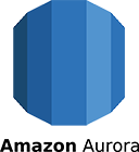 Logotipo ProForma