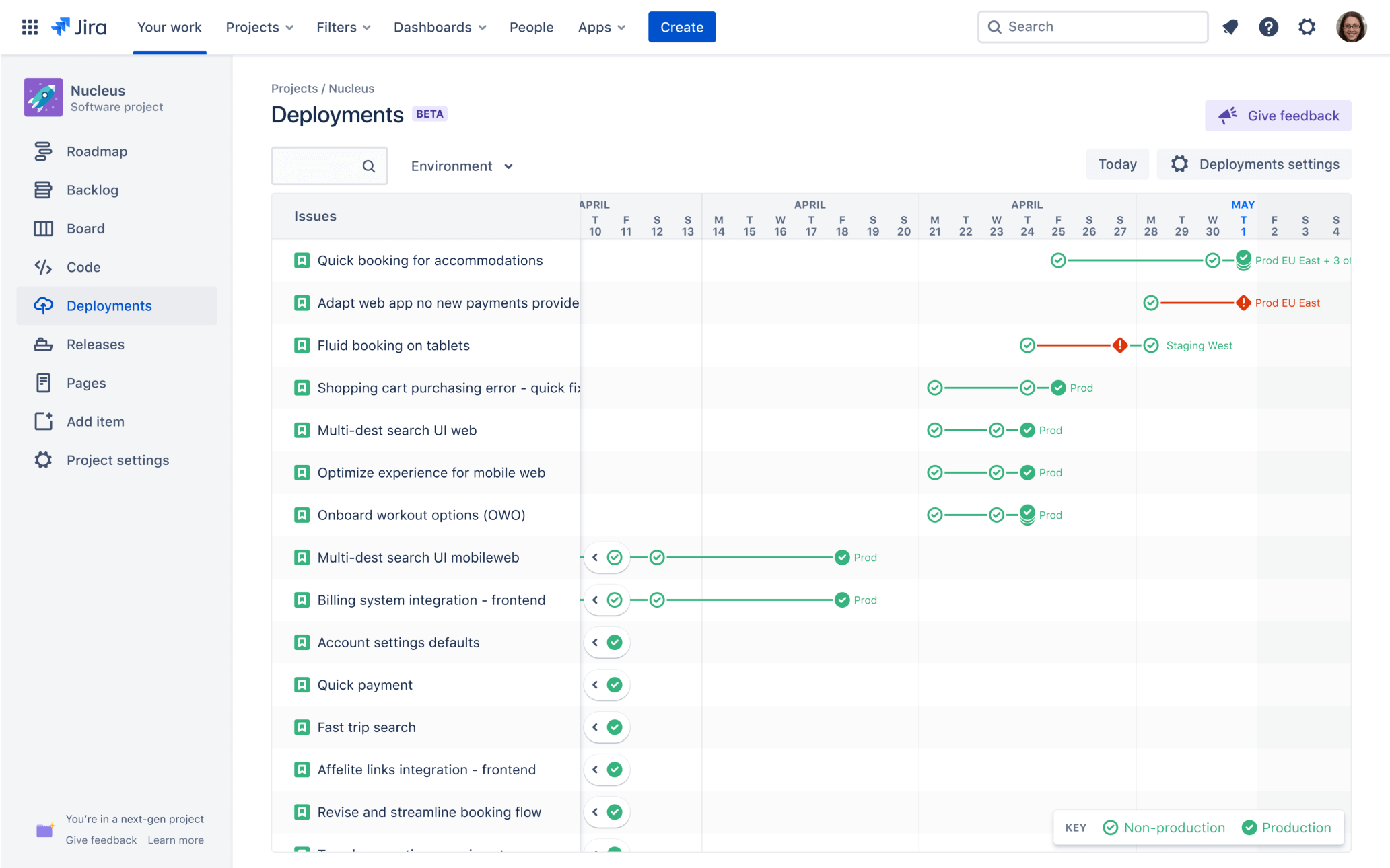 Captura de tela da implementação contínua no Jira