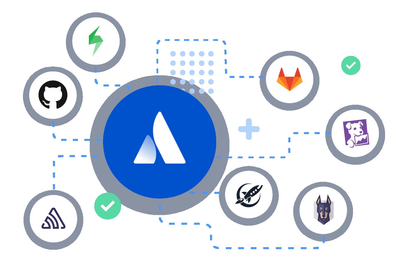 Integrazioni DevOps di Atlassian