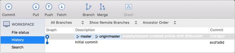 Sourcetree merge tool visual studio