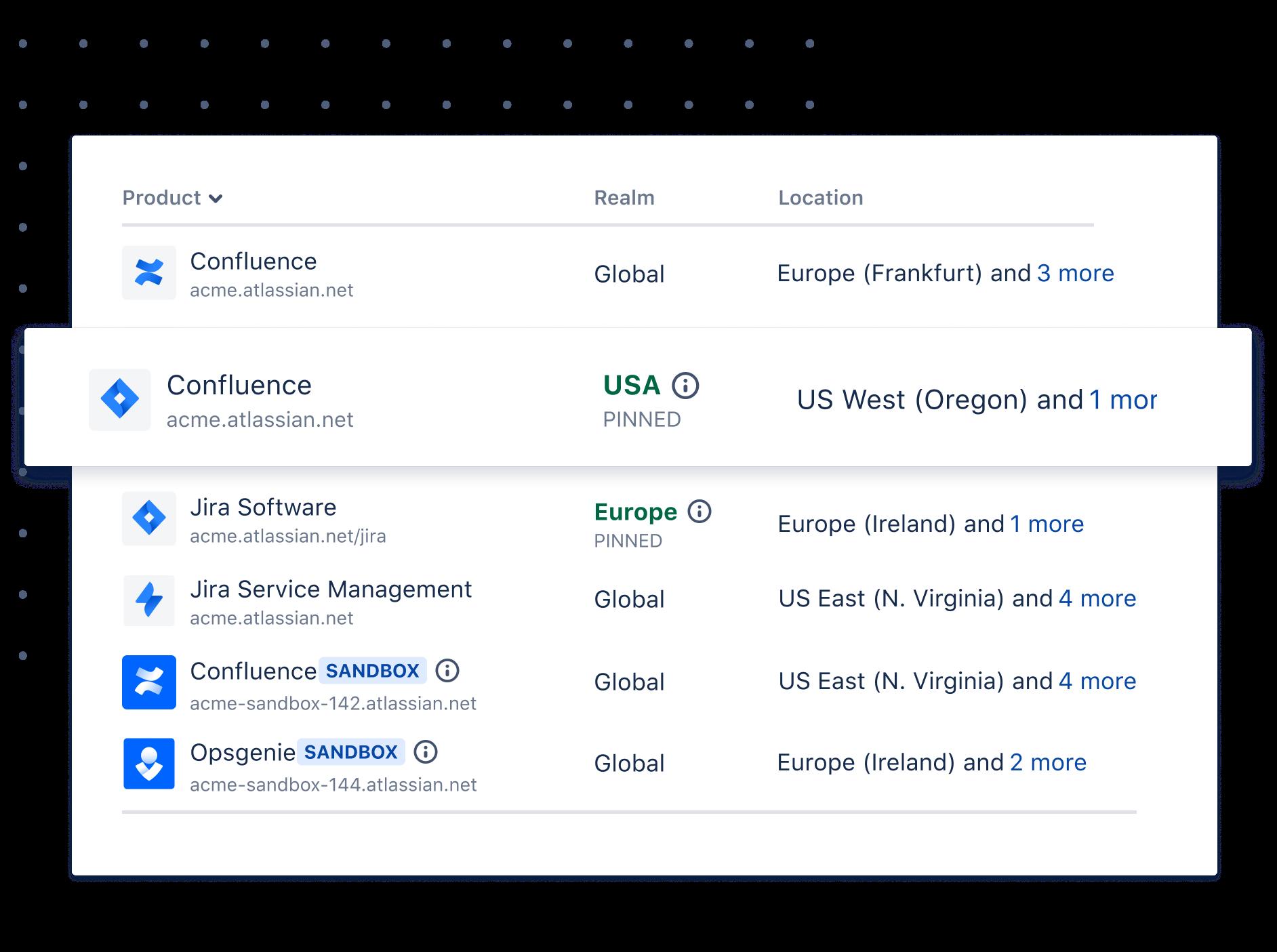 Data residency screenshot