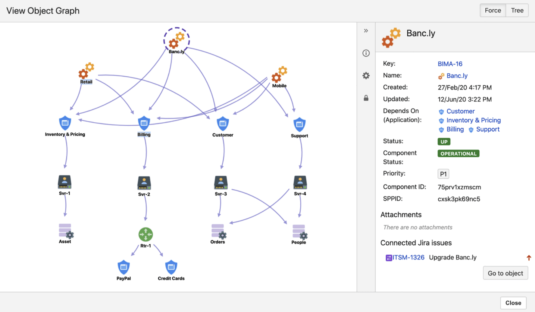 Insight graphical viewer window for the object 'Jira Service Management' showing the dependencies of a service including software, hosts, and other services.