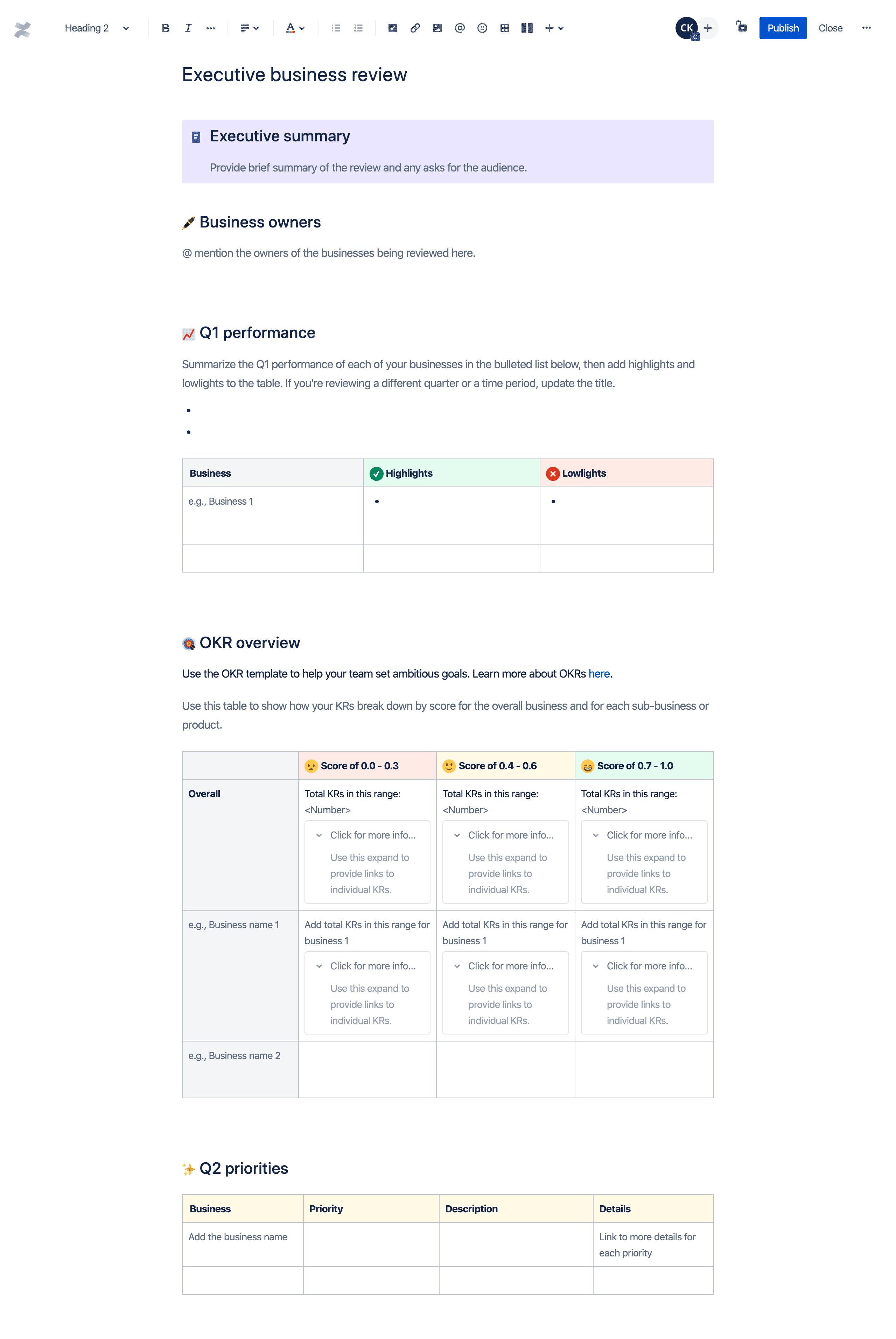 Modèle de rapport d'activité | Atlassian