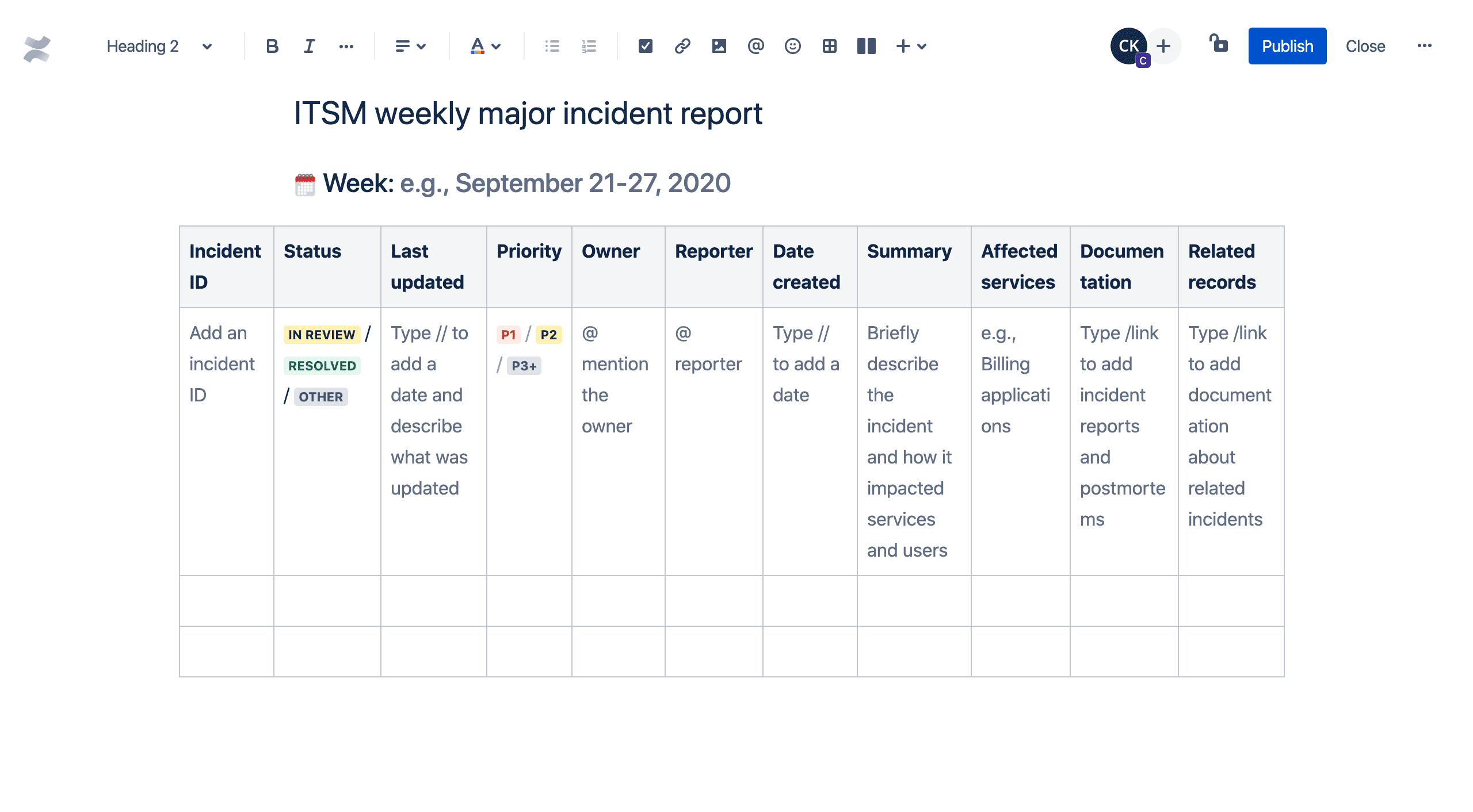 ITSM weekly major incident report template
