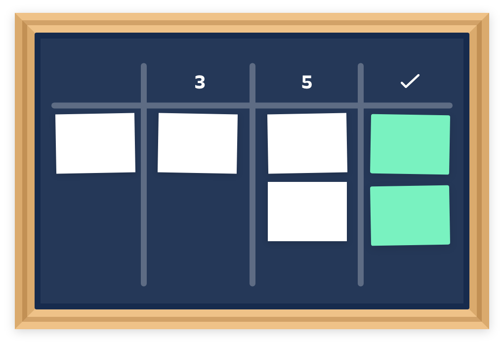 Example of a physical kanban board