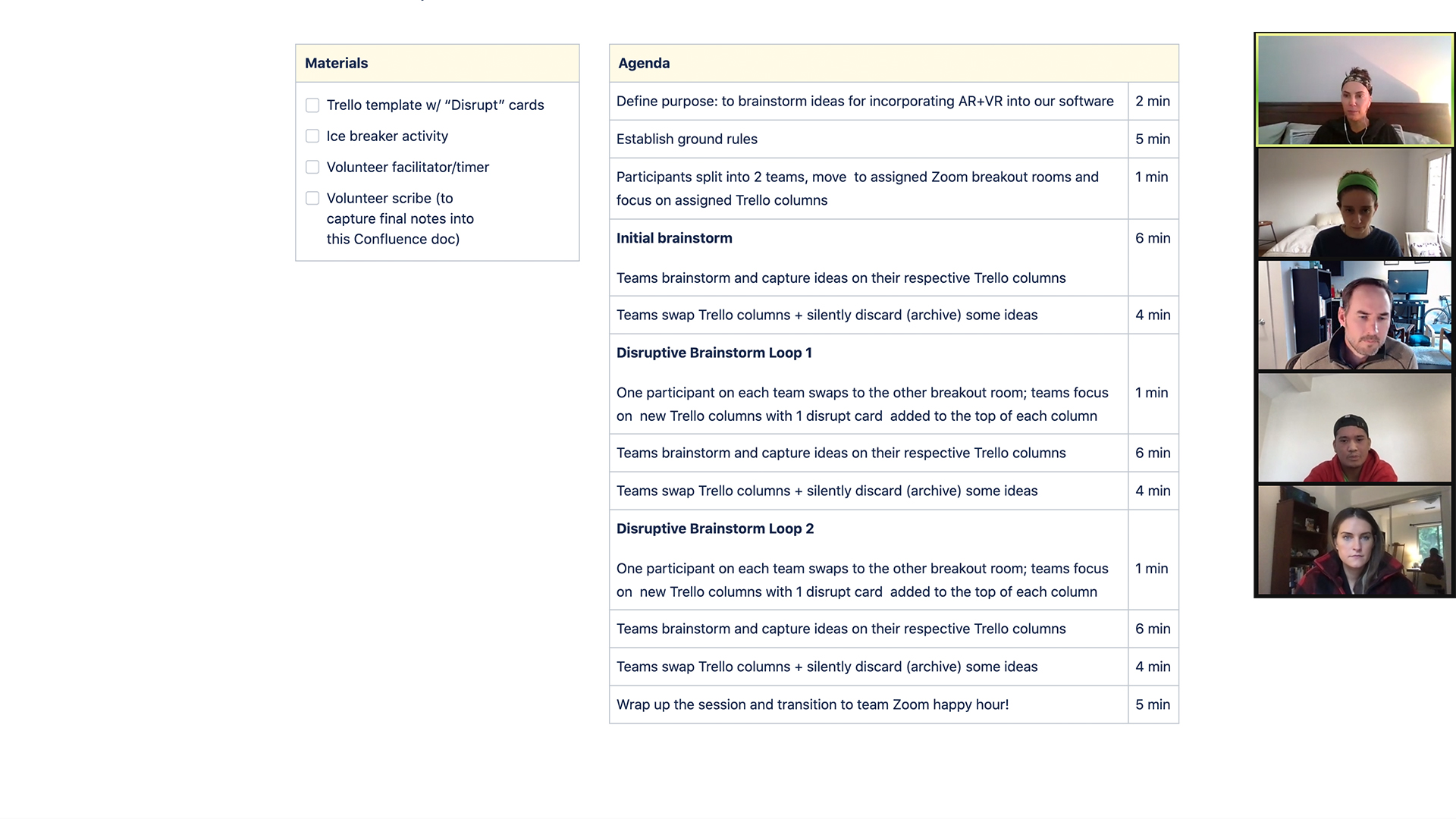 Discussion via confluence template