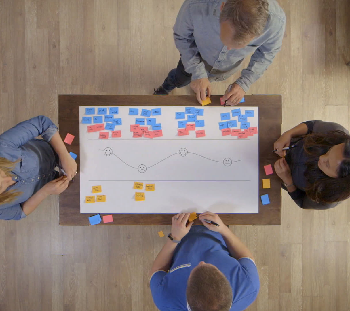 Customer journey mapping. Here's how to do it.