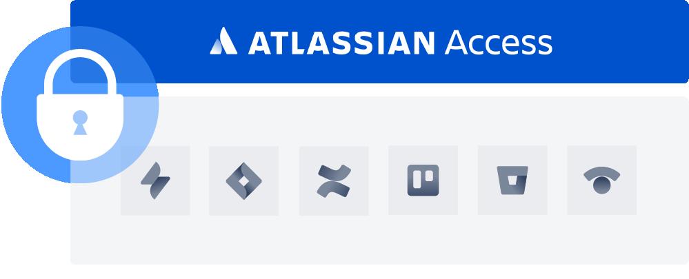 organização-atlassian-access
