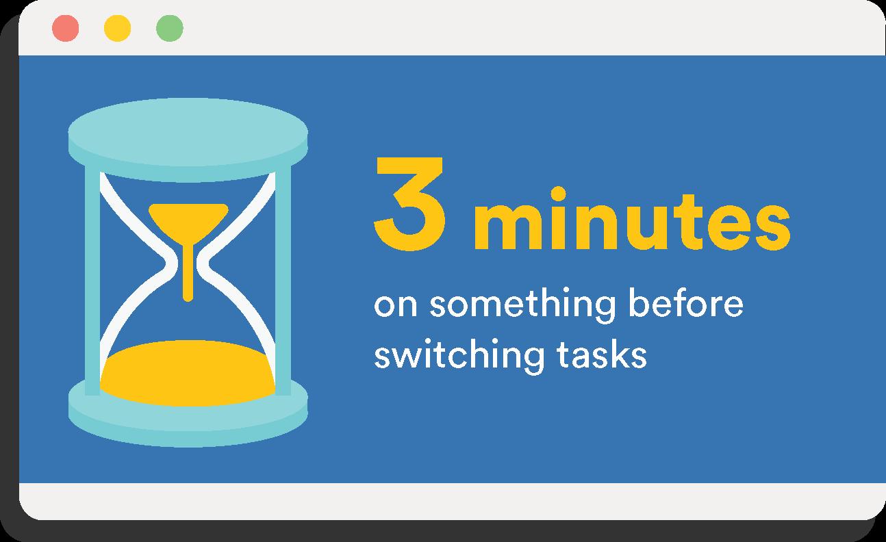 Meeting tips statistic