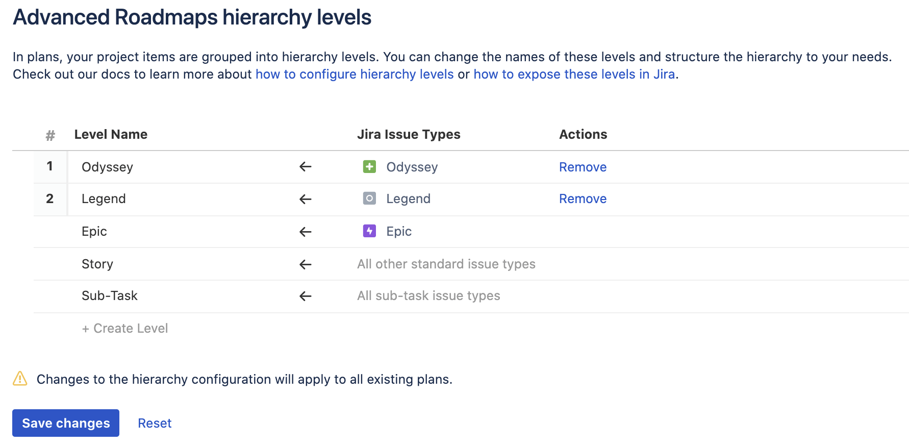Configure hierarchy levels in Advanced Roadmaps