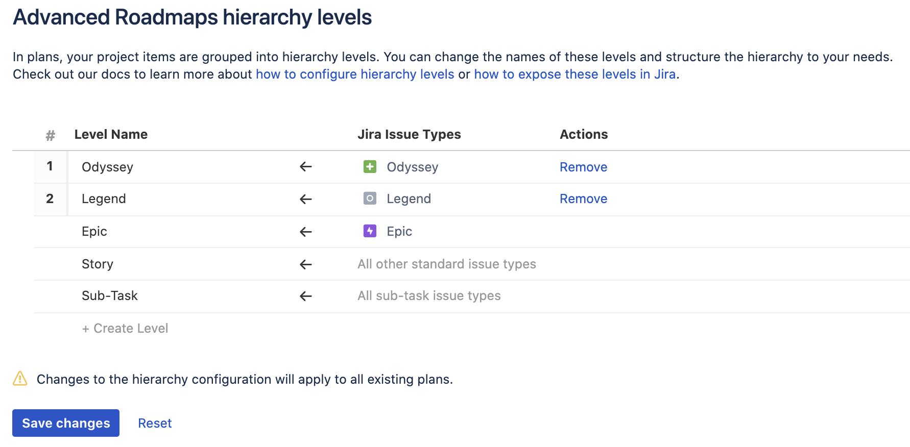 Настройка уровней иерархии в Advanced Roadmaps