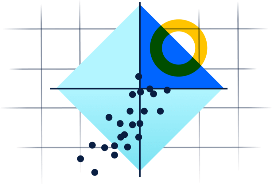 Illustration of shapes on a graph