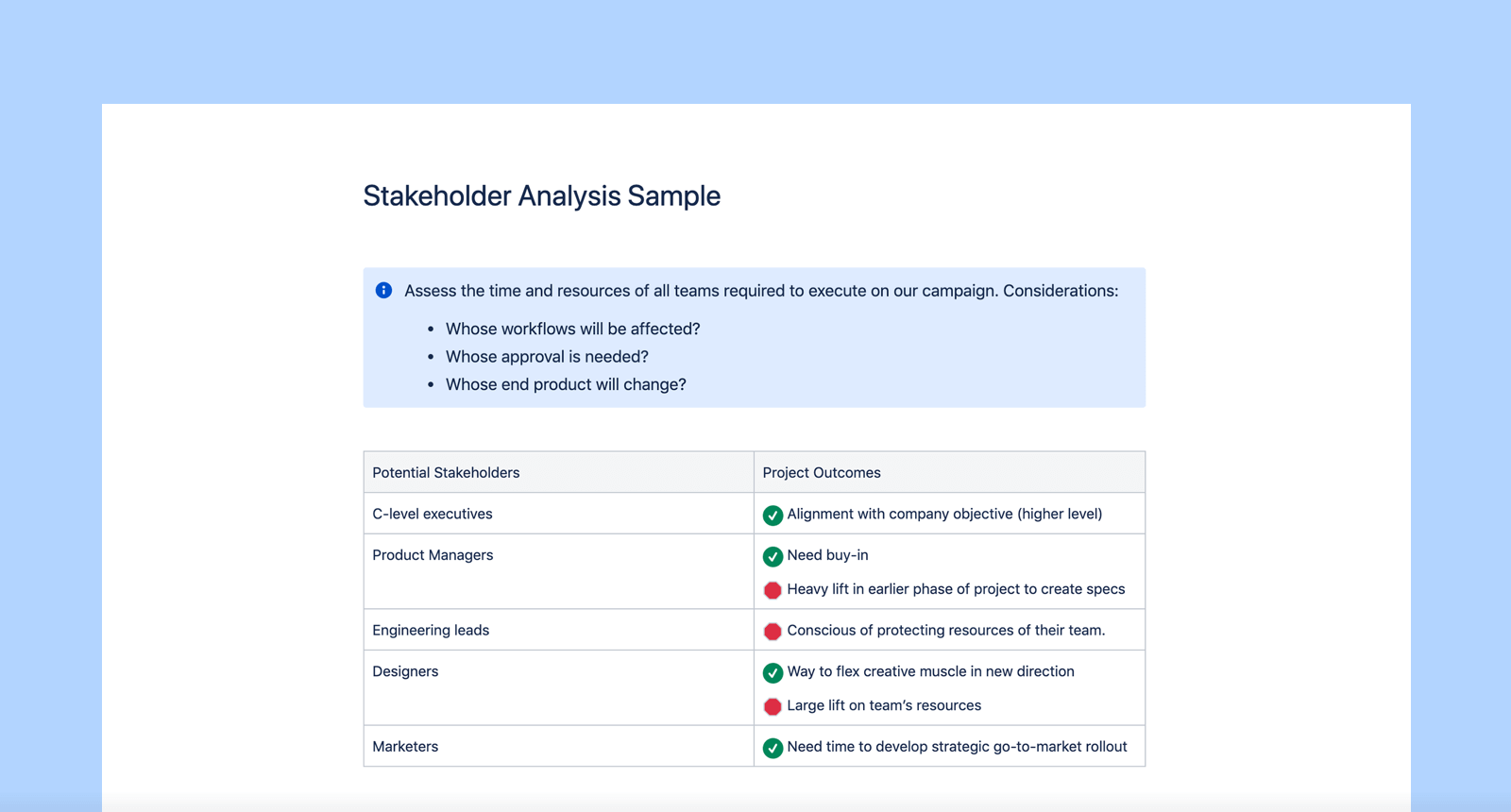 Stakeholder analysis sample
