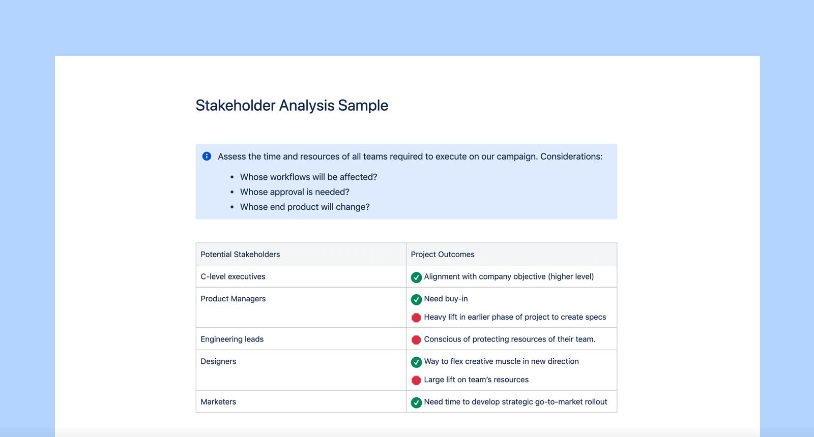Stakeholder analysis sample