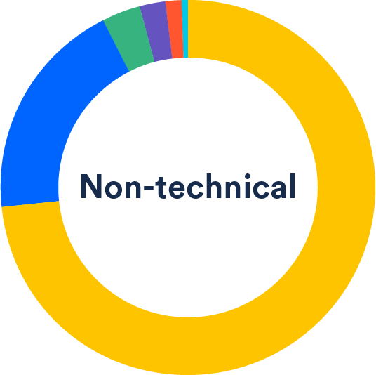 Non-technical