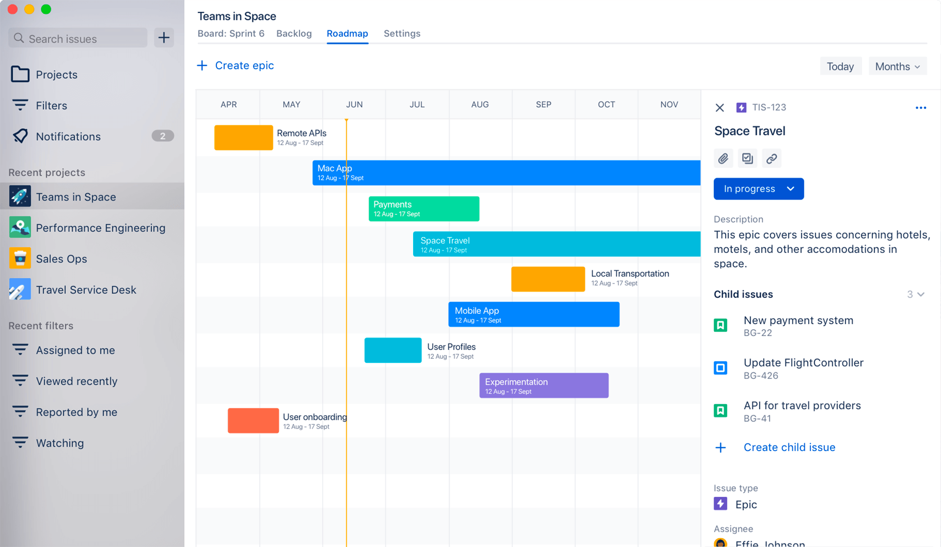 Jira Cloud-roadmap