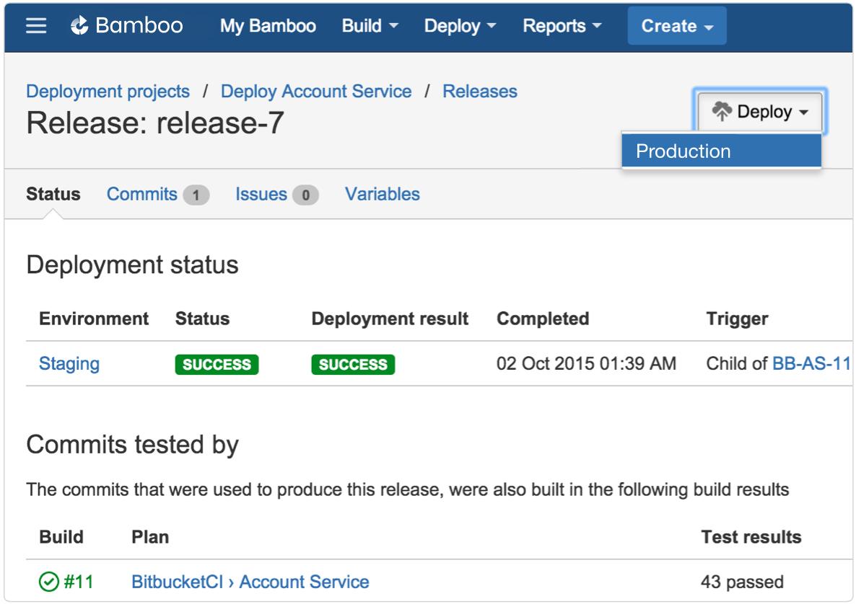 Captura de tela do build de implementação de fluxos de trabalho do Bamboo | Atlassian CI/CD