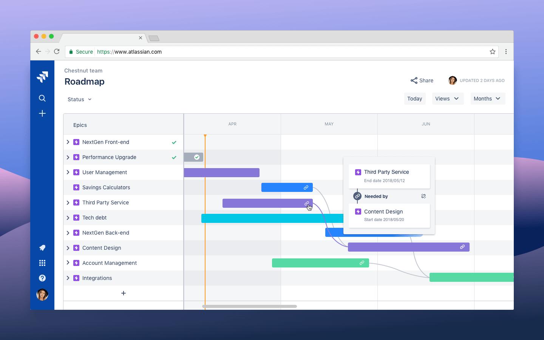 Captura de tela de mapeamento de dependências