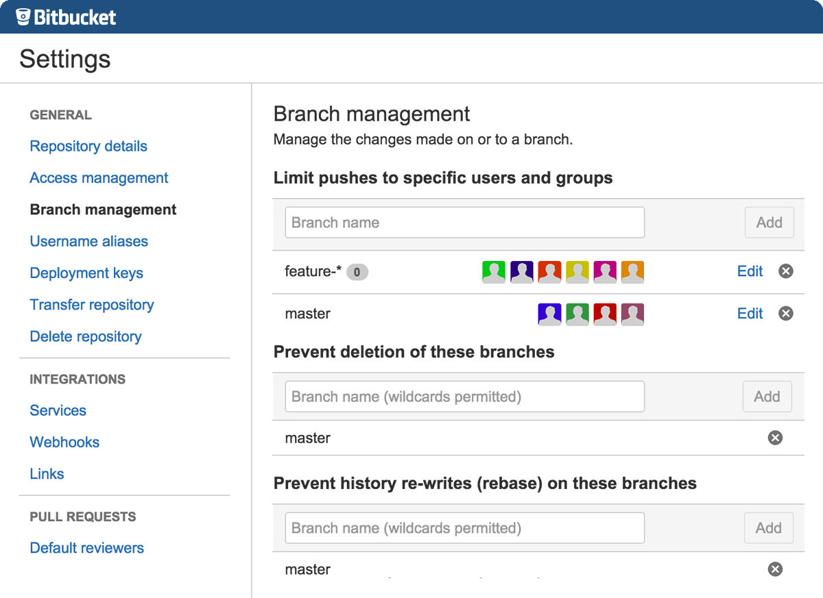 Branch-Management