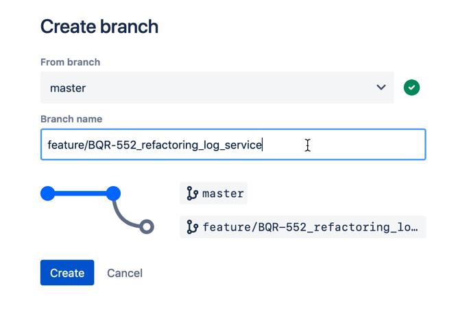 Branch aanmaken