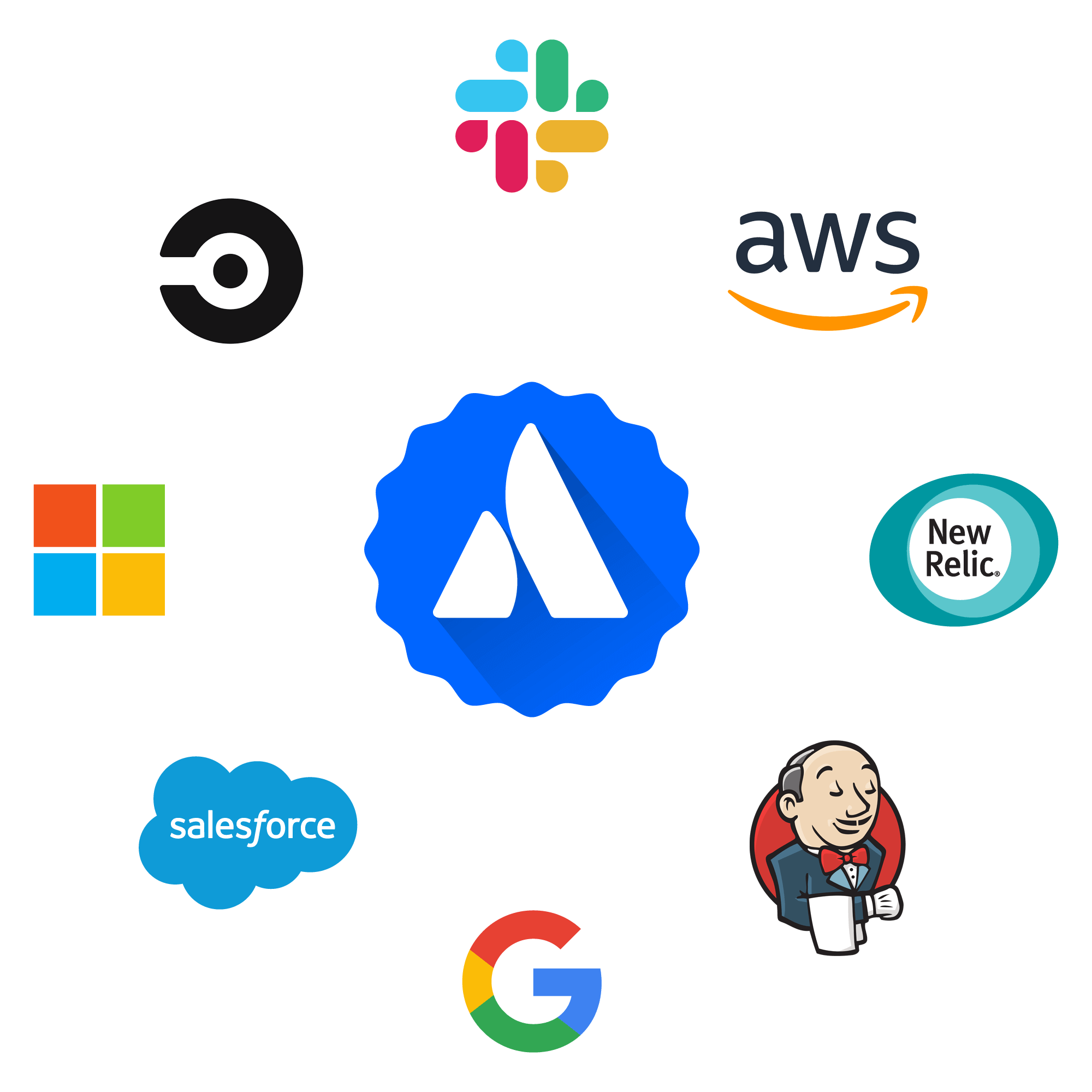 Jira Service Management marketplace and integrations