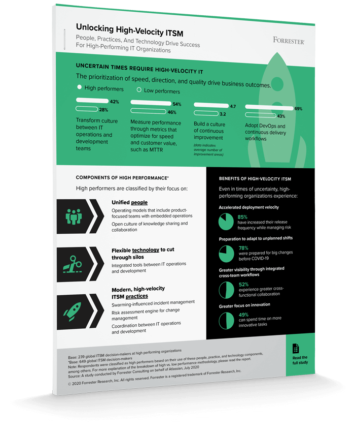 """Forrester's """"Proven Drivers for Unlocking High-Velocity ITSM"""" Infographic"""
