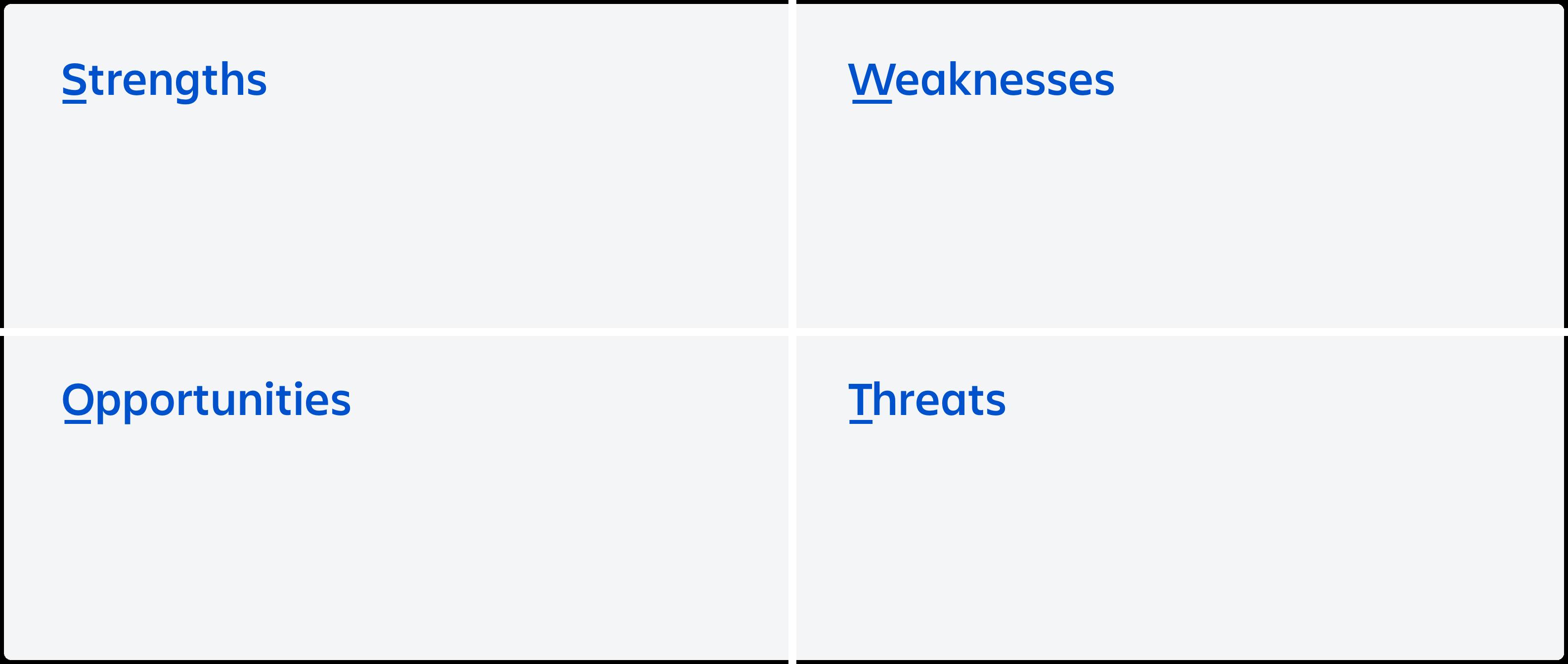 Strengths, weaknesses, opportunities, threats diagram