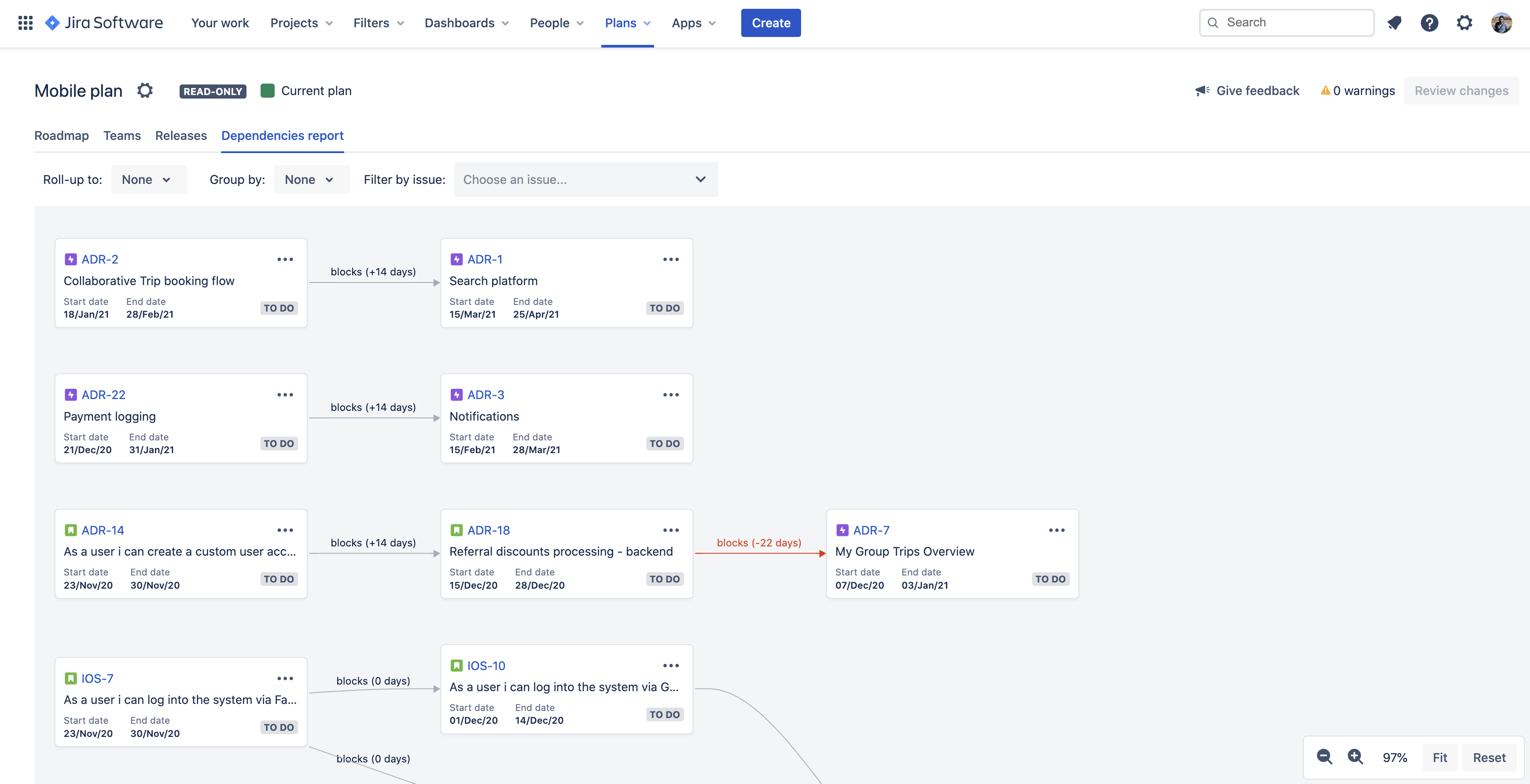Advanced Roadmap dependencies report tab