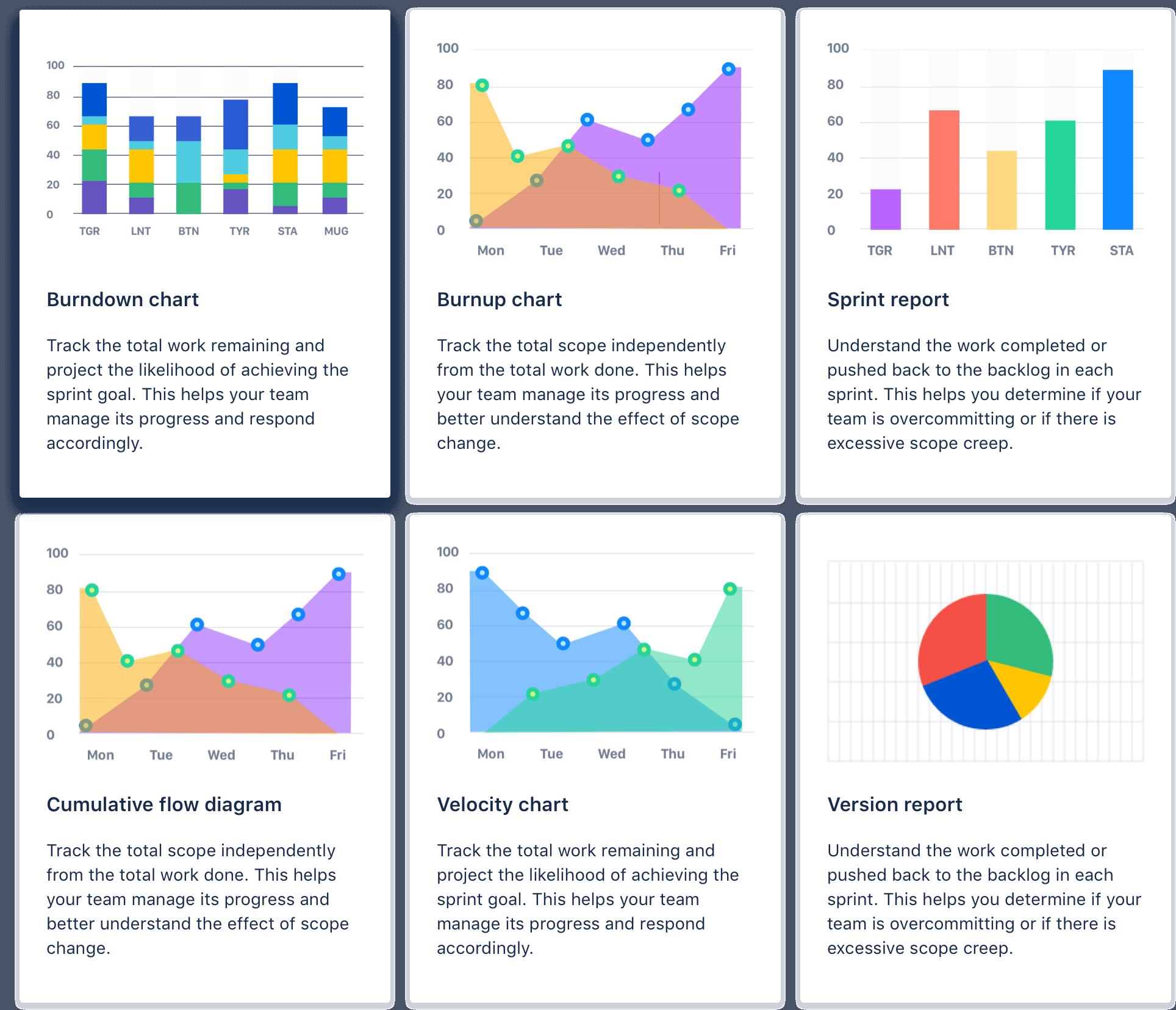 Crea informes