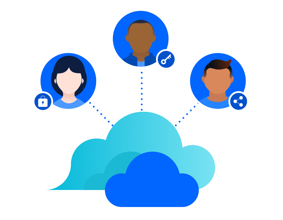 Abbildung: Mehrstufige Migration in die Private Cloud