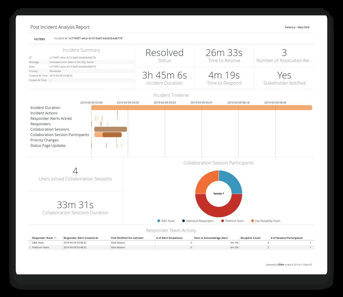 Screenshot eines Vorfallanalyseberichts