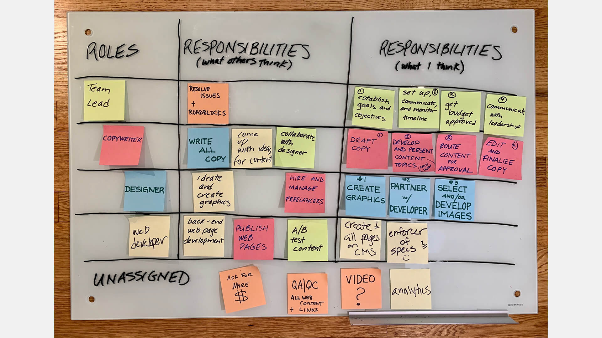 Board with sticky notes