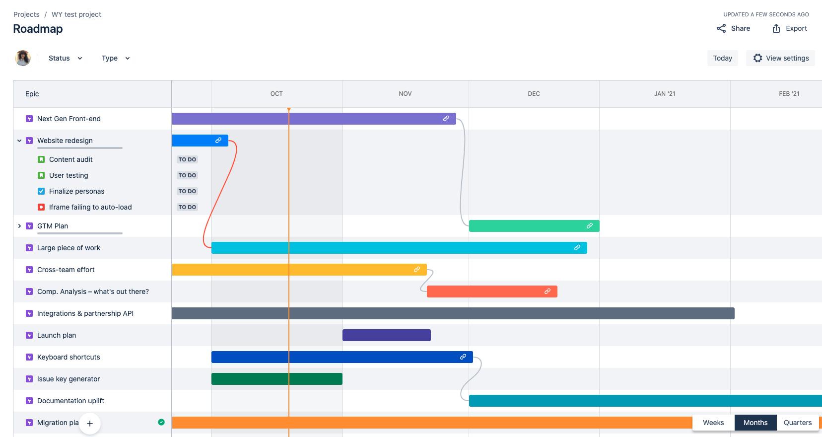Снимок экрана с эпиками и связанными с ними задачами на дорожной карте нового поколения JSW