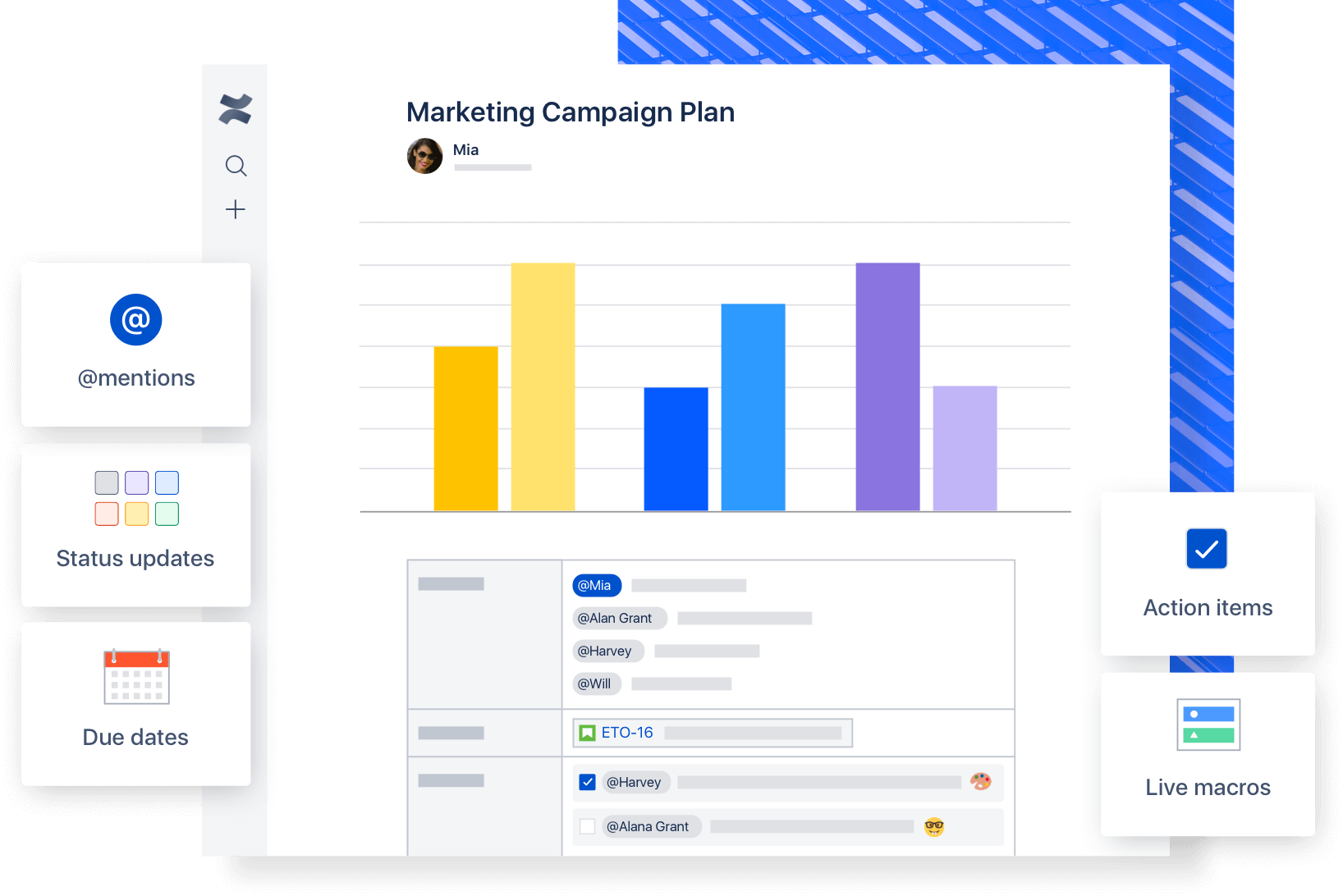 Screenshot of analytics on a Confluence page
