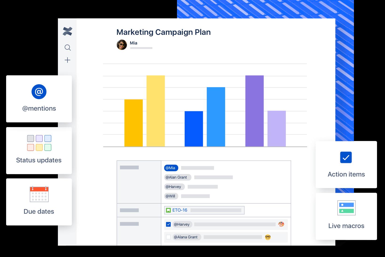 Zrzut ekranu analityki na stronie Confluence