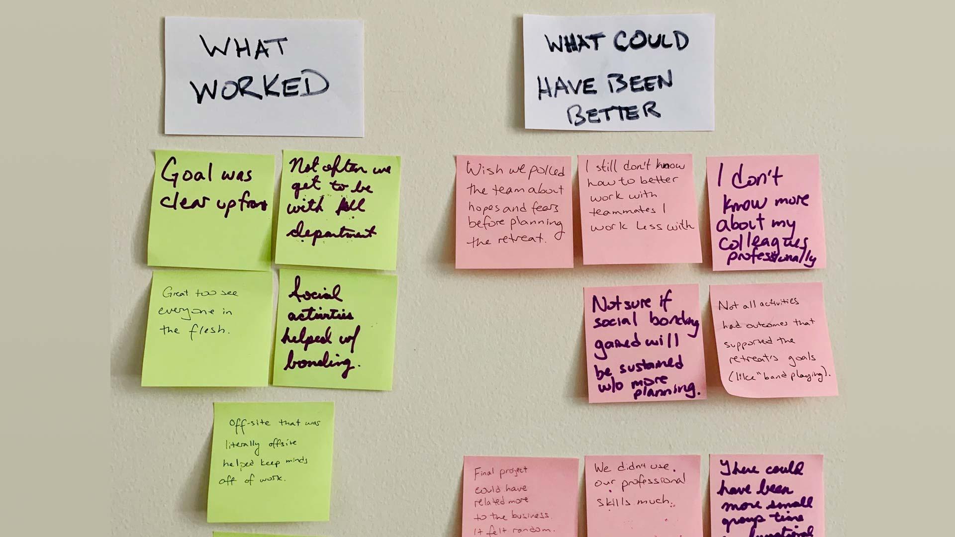 Notas adesivas na parede