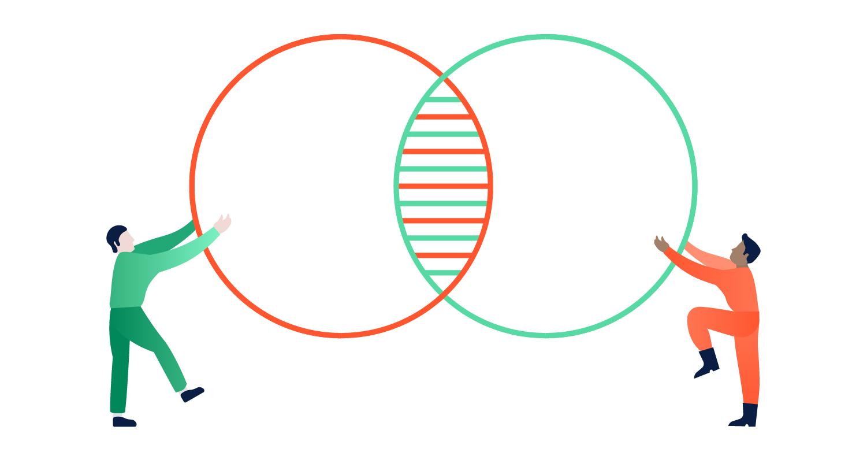 DevOps and ITSM overlap