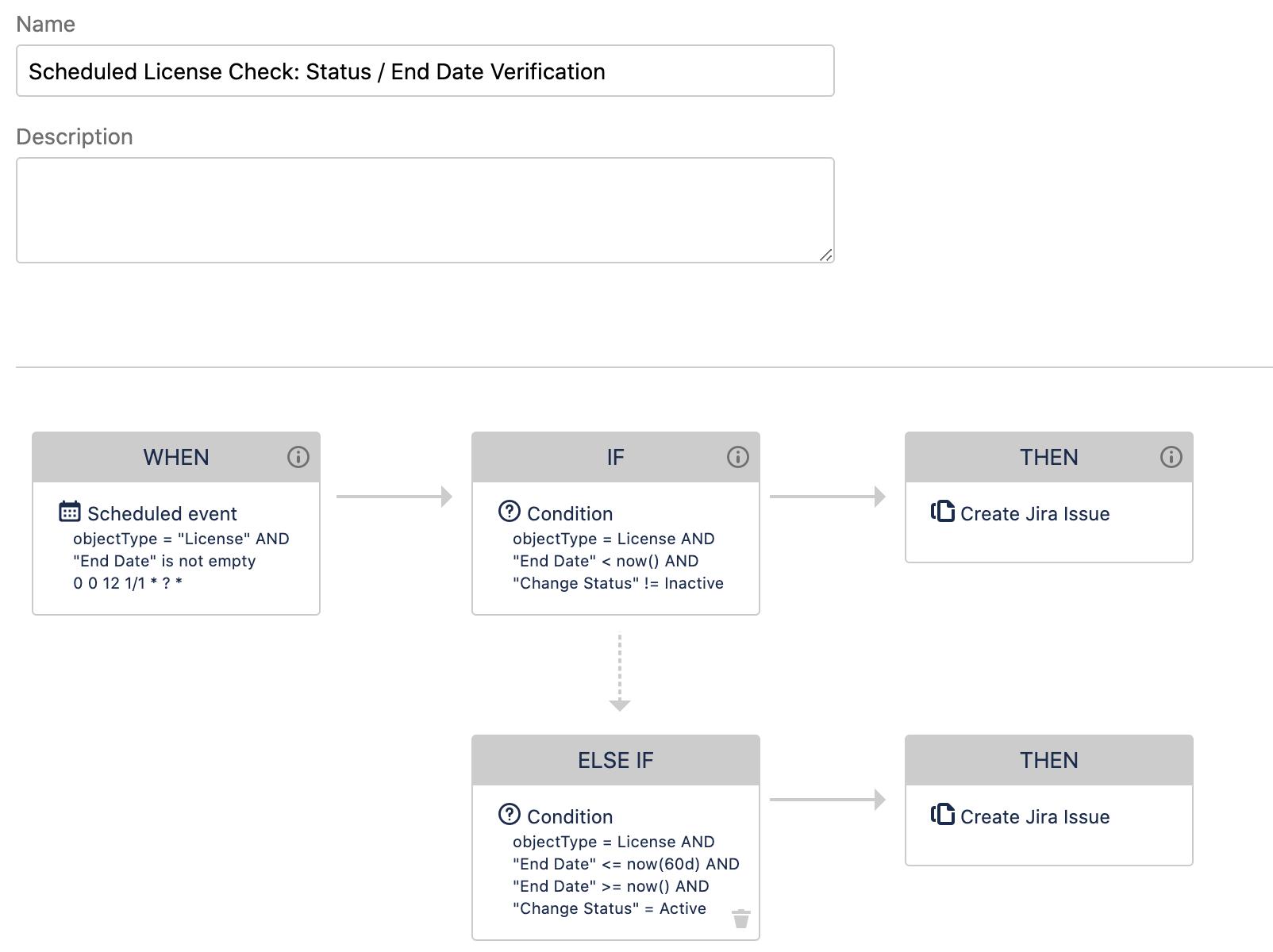 Automatisierungsregel in Insight zur Erstellung von Jira-Vorgängen, wenn Lizenzen demnächst ablaufen.
