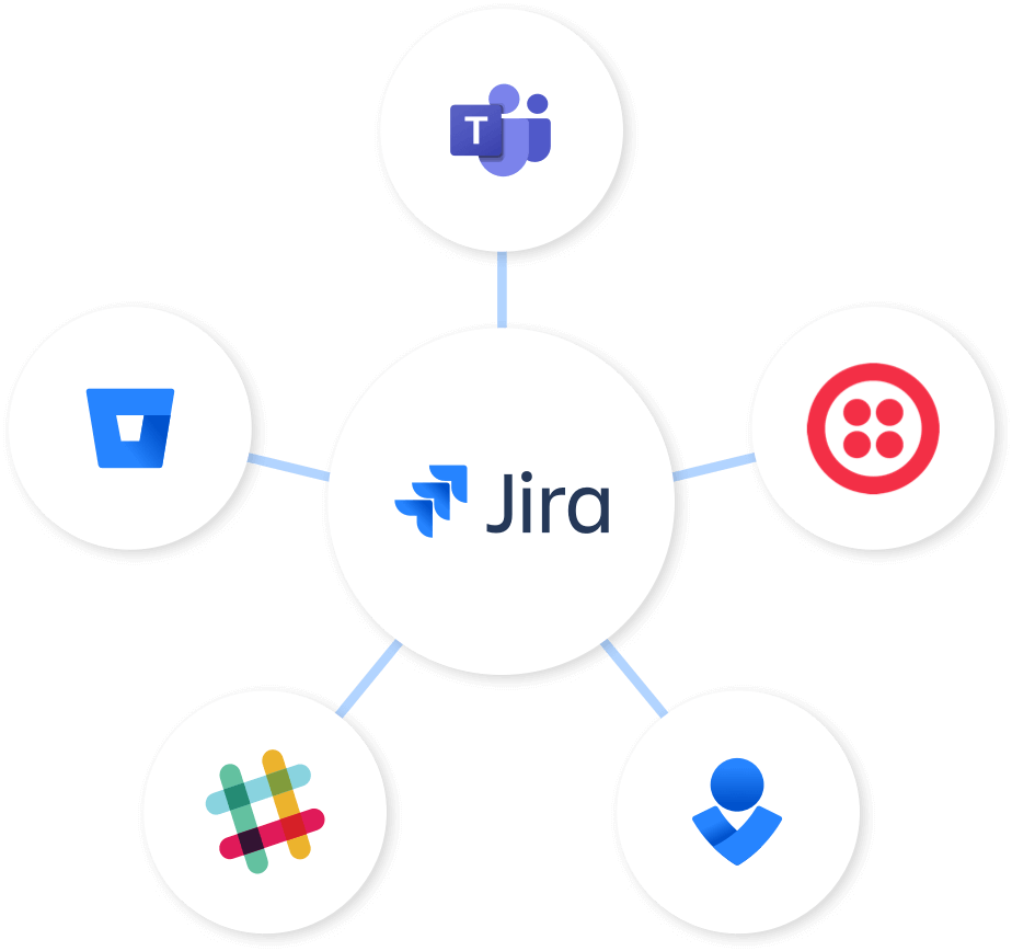 Jira node - Jira in the center with bitbucket, slack and opsgenie connected to it