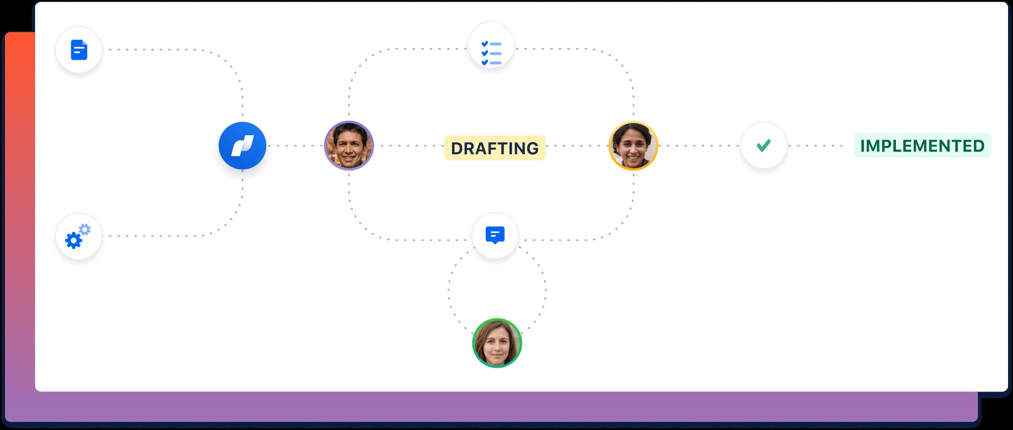 Screenshot: Erstellung nachhaltiger und effektiver Richtlinien