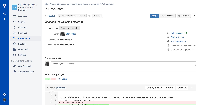 Solicitud de incorporación de cambios de Bitbucket