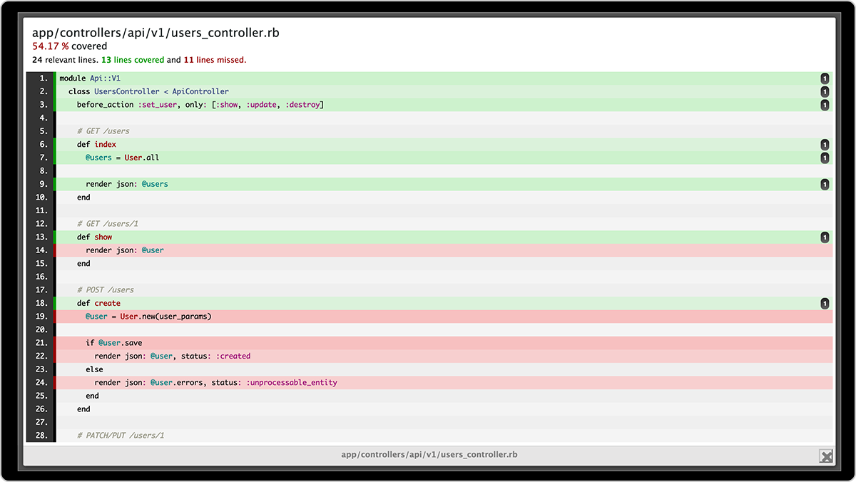 SimpleCov for Ruby can show you which methods have not been tested