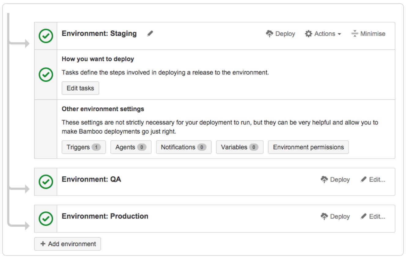 Environment staging screenshot