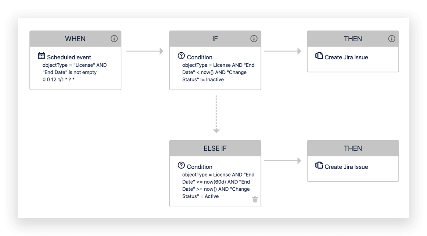 Automated workflow screenshot